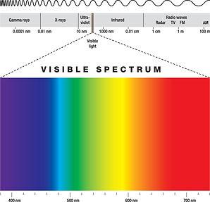 UV spectrum.jpg