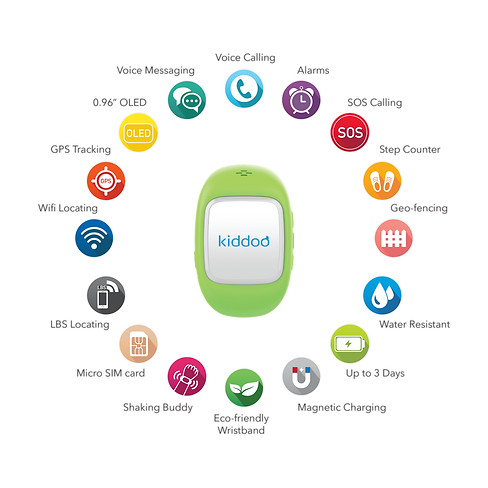 kiddoo smartwatch for kids functions and features