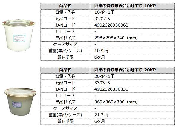 四季の香り米麦合わせすり3.PNG
