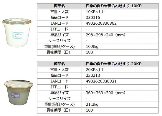四季の香り米麦合わせ3.PNG