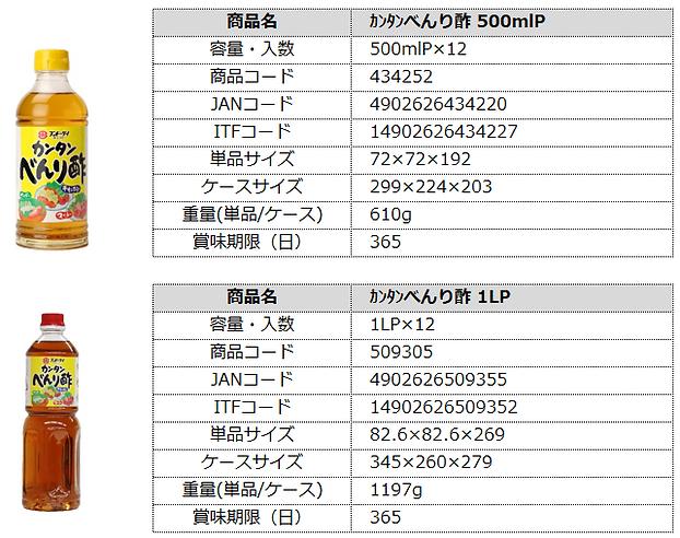 カンタンべんり酢.PNG