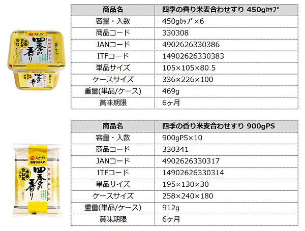 四季の香り米麦合わせすり1.PNG