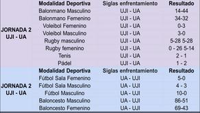 Resultados Jornada 2 liga CADU