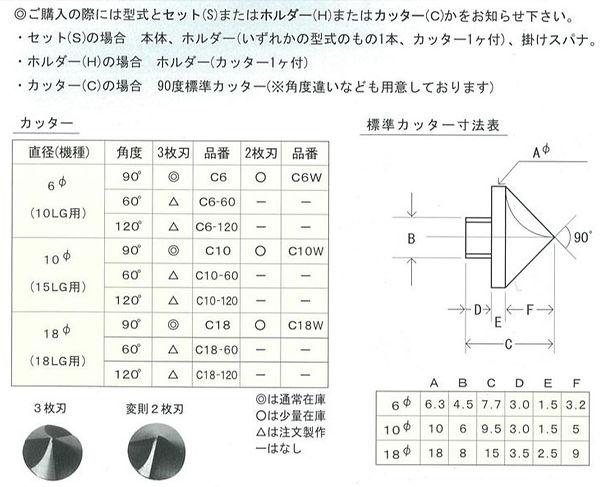 インナーカットIC-D型型式・品番