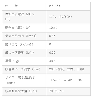 HB-133 規格
