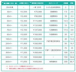 エアリス施工価格表.jpg