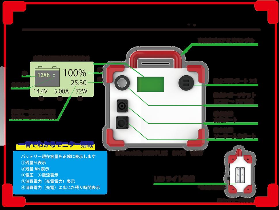 EPS-mobile-MINI-PLUSの紹介