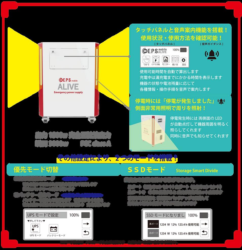 EPS-mobile-ALIVEの紹介