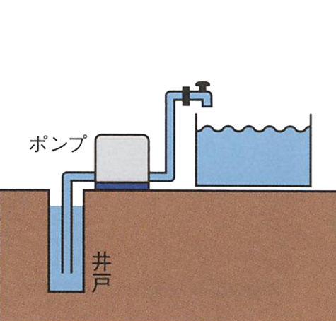 ポンプ設置例.jpg