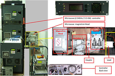 Microwave controller MAGNETRON HEAD測定検査