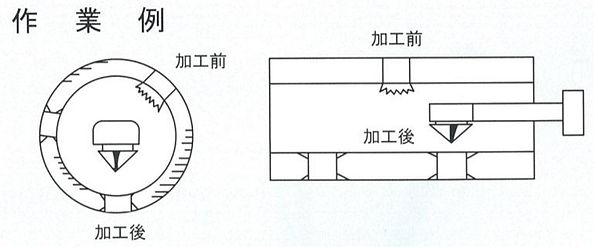インナーカットLG型作業例