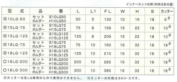 インナーカットLG型型式・品番