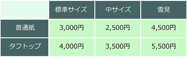 障子価格表