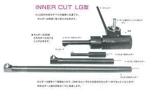 インナーカットLG型