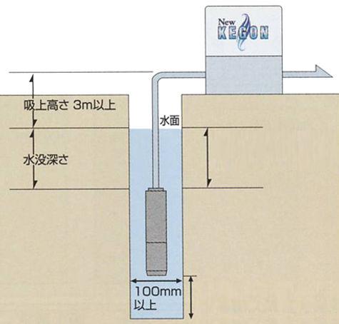 水中ポンプ設置例.jpg