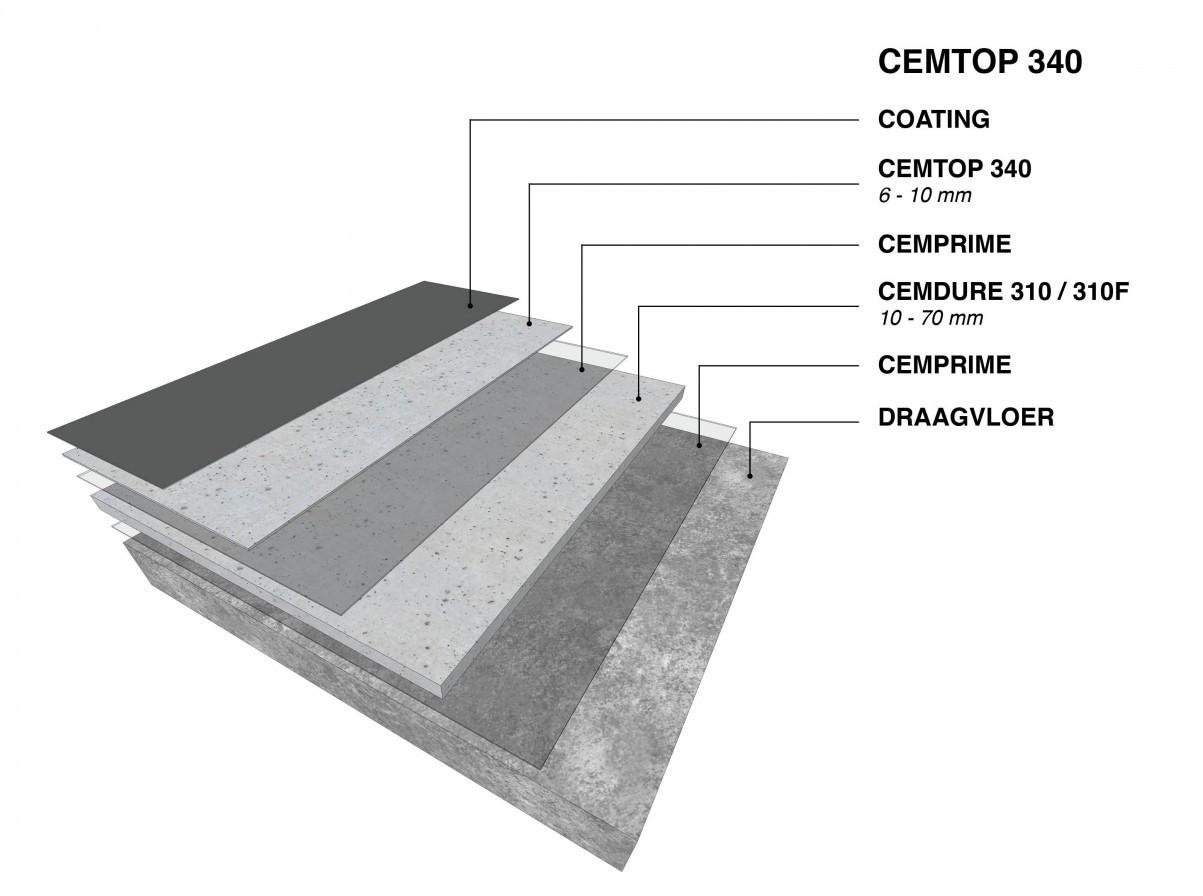 Cemtop 340