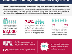 National Family Business Day 2018
