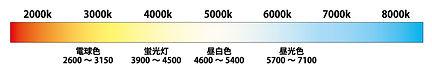 色温度.jpg
