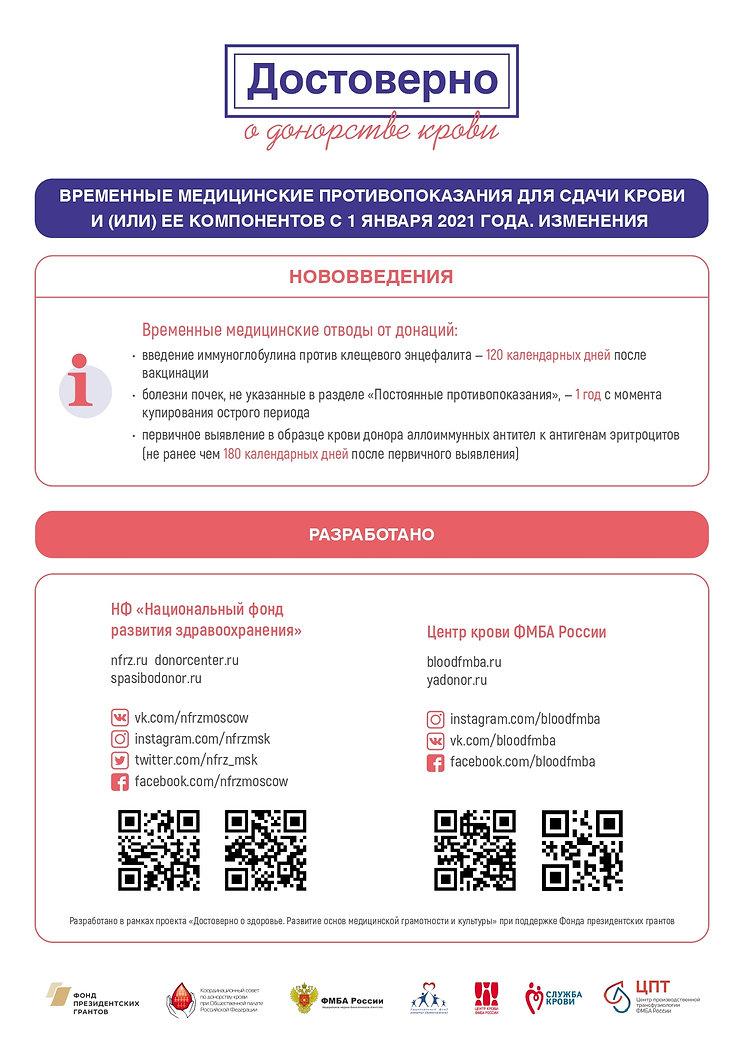 NFRZ_donor_zakon_infografika_2020_dostov