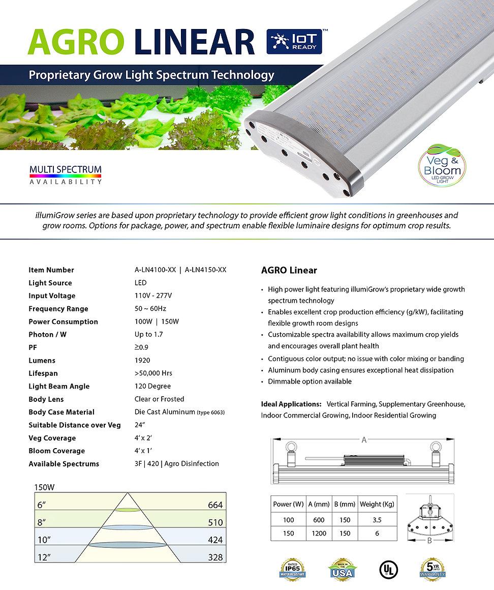 Agro Linear 150W LED Grow Light