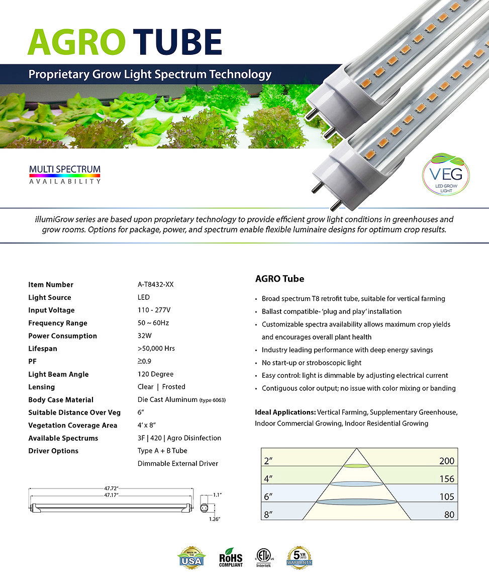 T8 LED Grow Light Spec Sheet