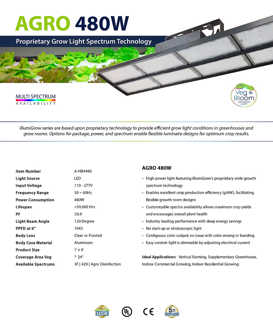 High-Powered & Highly Efficient 480W LED Grow Light