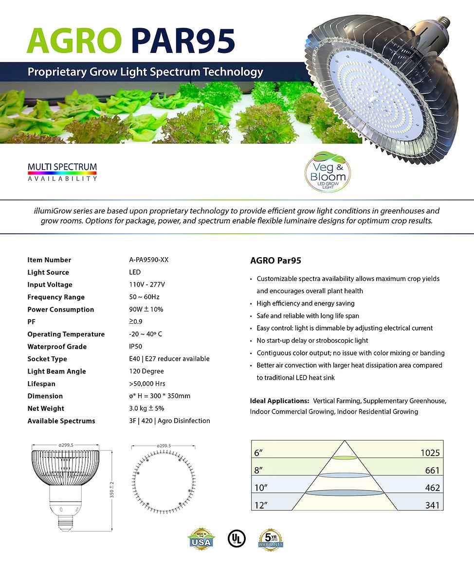 Par 95 LED Grow Light Spec Sheet