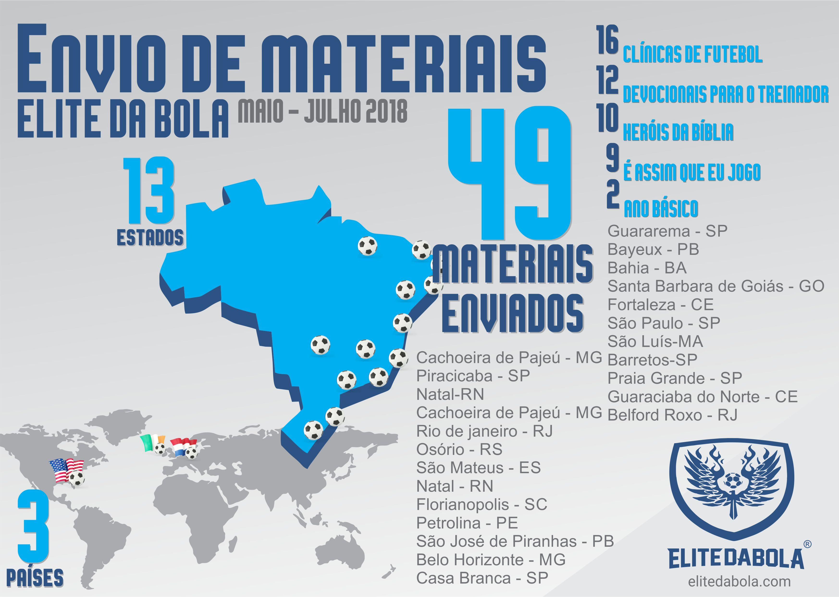 reeport Elite da Bola maio-julho2018
