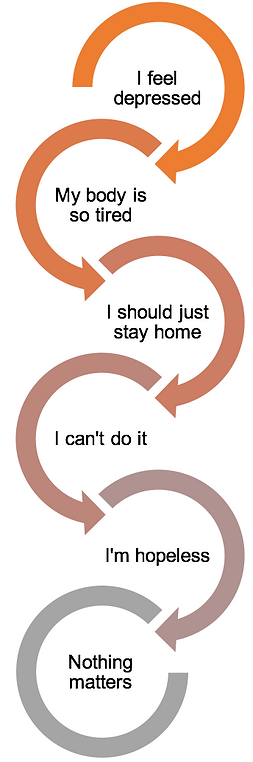 Depression Diagram2.png