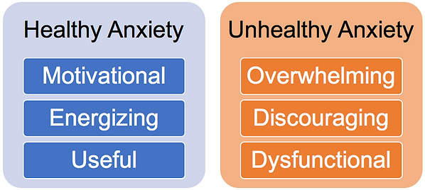 Anxiety Diagram1.png