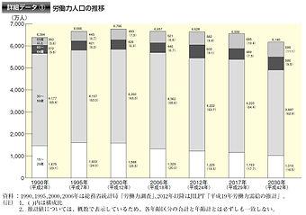 労働力人口の推移.jpg