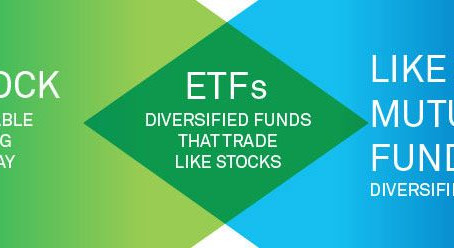 Know more about Exchange-Traded Funds (ETFs)