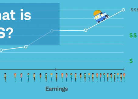 What is EPS(Earnings Per Share)?