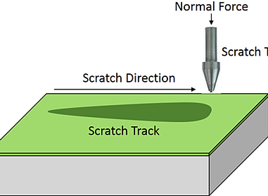 cerchar scratch test