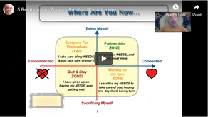 5 Relationship Zones - Which One Are You In?