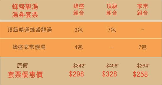 Soup Coupon Price.jpg