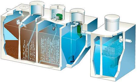 système de traitement Hydro-Kinetic feu UV