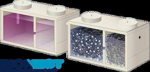 Système de traitement Bionest