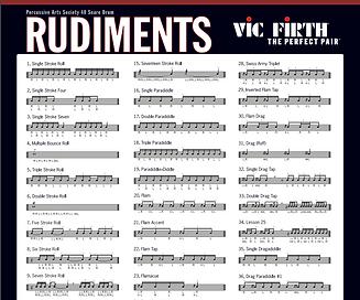 Vic Firth Rudiments.png