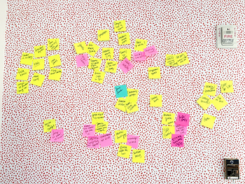 Brand brainstorming, wall of post-it notes for brand exploration