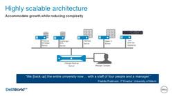 dwuf15-vranger-highspeed-scalable-virtual-backup-or-vmware-and-hyperv-8-638