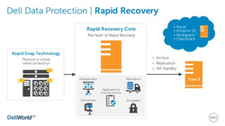 dwuf15-next-gen-dell-backup-recovery-products-9-638