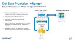 dwuf15-vranger-highspeed-scalable-virtual-backup-or-vmware-and-hyperv-6-638