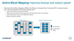 dwuf15-vranger-highspeed-scalable-virtual-backup-or-vmware-and-hyperv-12-638