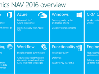 NAV 2016: Available Now!