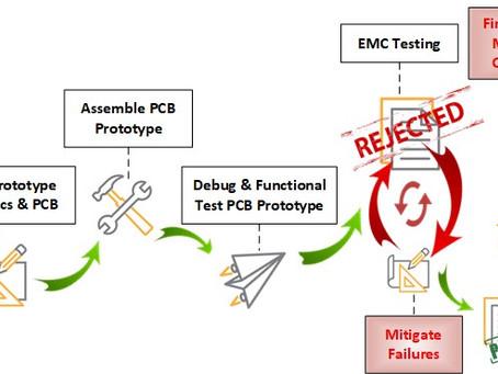 Getting your EMC Design Right with Rhein Tech