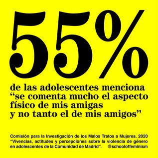 Violencia de Género en Adolescentes 10.