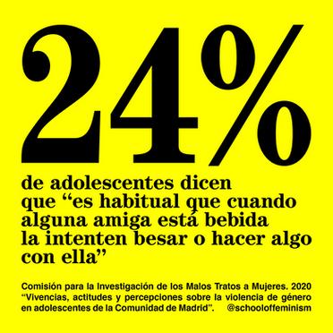 Violencia de Género en Adolescentes 11.