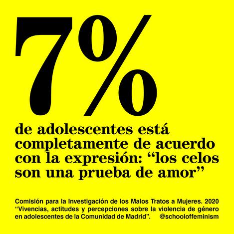 Violencia de Género en Adolescentes 16.