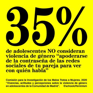Violencia de Género en Adolescentes 20.